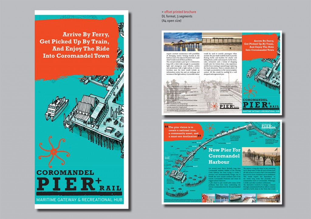 pier-brochure-display